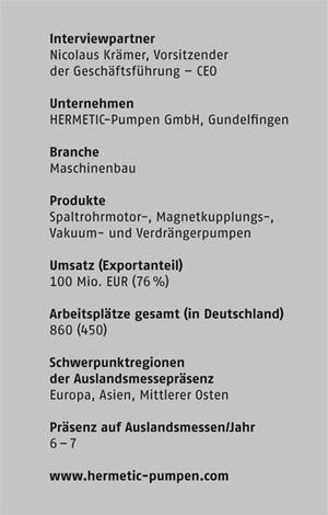 HERMETIC-Pumpen-GmbH-Fakten