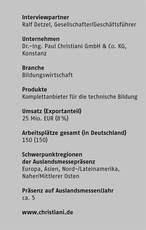Dr.-Ing. Paul Christiani GmbH, Konstanz