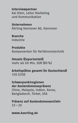 Fakten Körting Hannover AG
