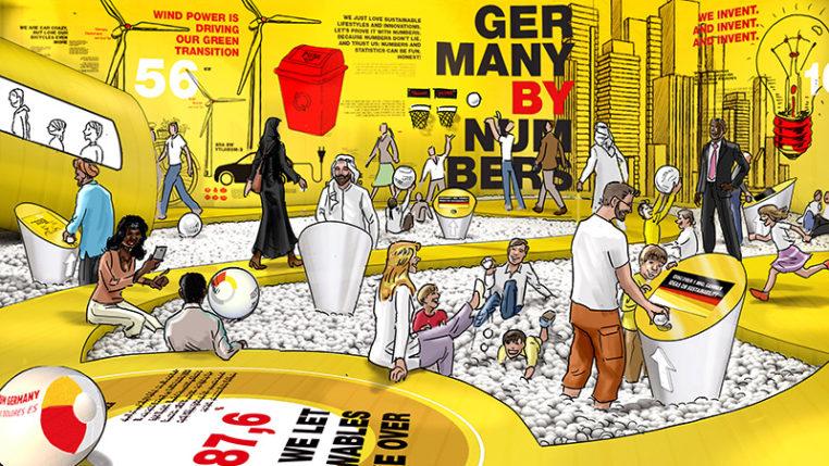 "Deutscher Pavillon: Ausstellung, ""Germany by numbers"""